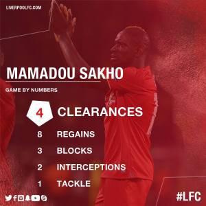 Sakho's impressive stats vs Dortmund